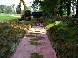 Drainage Systems, Grading, Back Filling